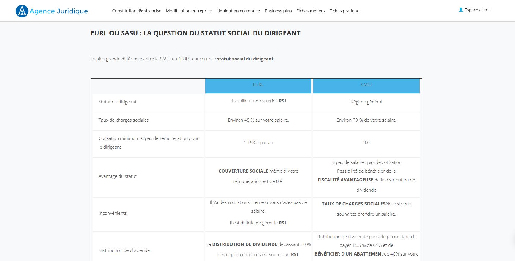 SASU ou EURL agence juridique
